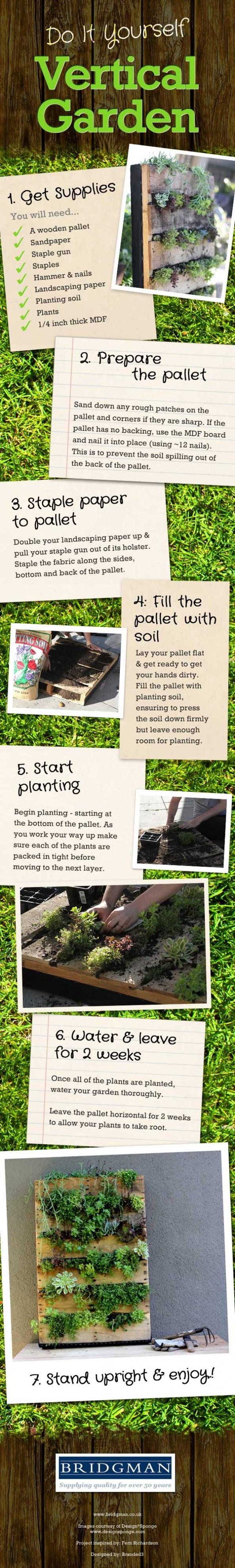 Do-it-yourself Garden