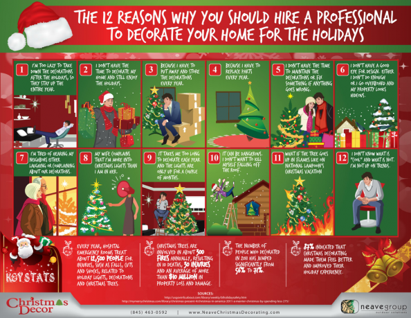 Why hiring a Professional to Decorate Your Home for the Holidays