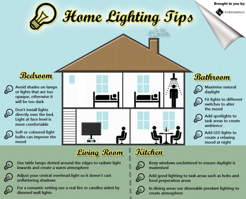 Home lighting tricks