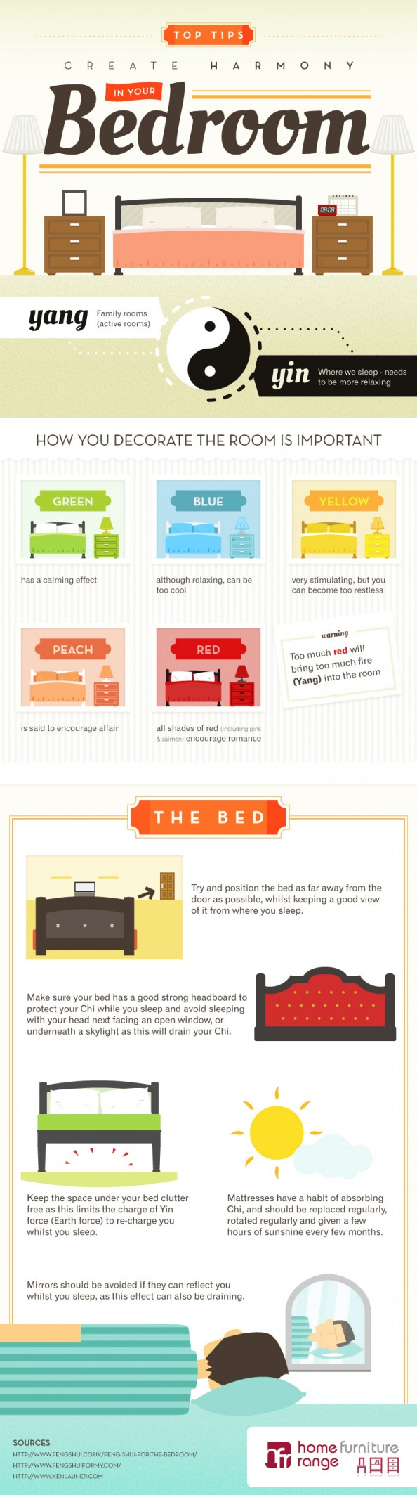 feng shui in your bedroom