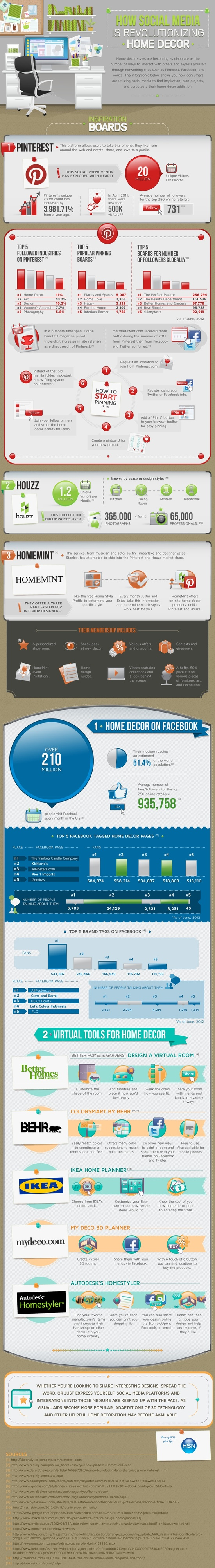 Home Decor and Social Media